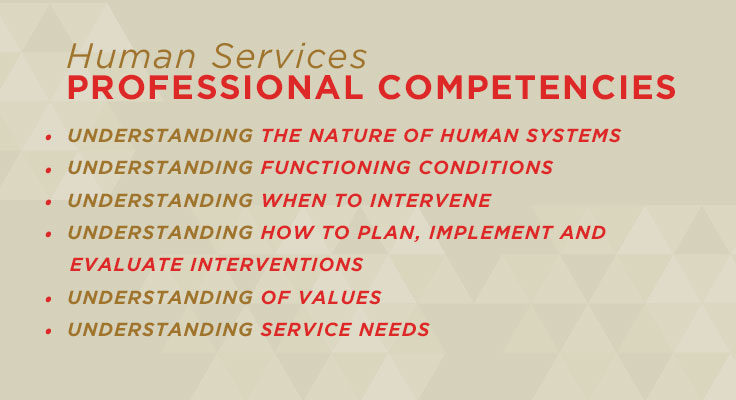 What Is Human Services? A Guide To Serving A Community. Home Security Alarm Reviews Apply To Schools. Dish Network Internet Service Area. The Jets And The Sharks Horse Riding Colleges. Alpine Property Management Concord Ma. Online Universities In South Carolina. Loans For People With Low Credit Scores. Can Dehydration Cause Hair Loss. Fun Apps For Android Phones Sears Ac Repair